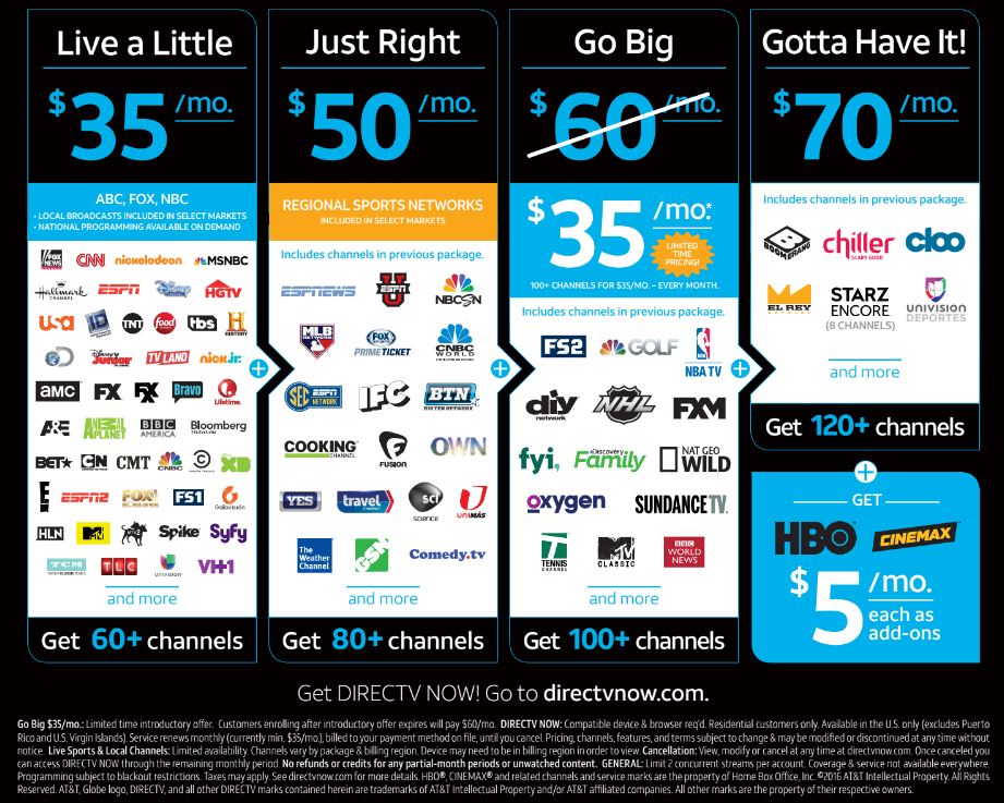 At&t dsl deals existing customers