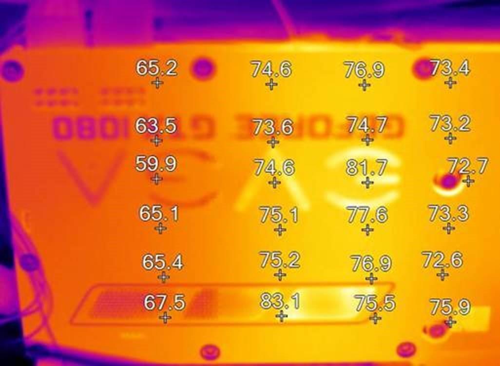EVGA GeForce GTX 1080/1070 PWM Operating Temperature Update