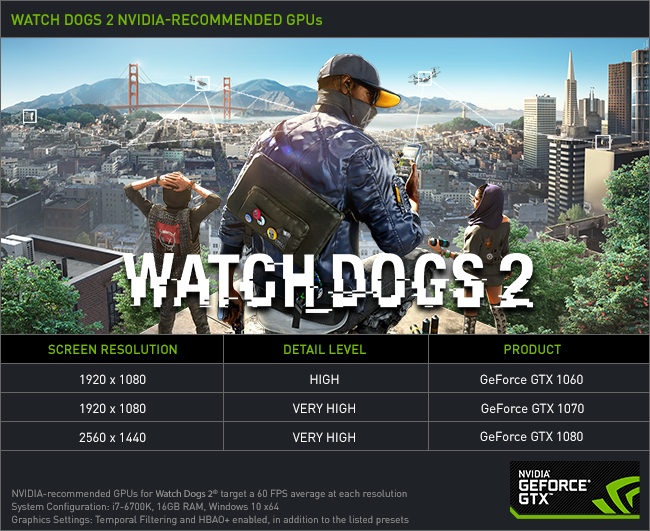 watch dogs 2 gewinnspiel nvidia