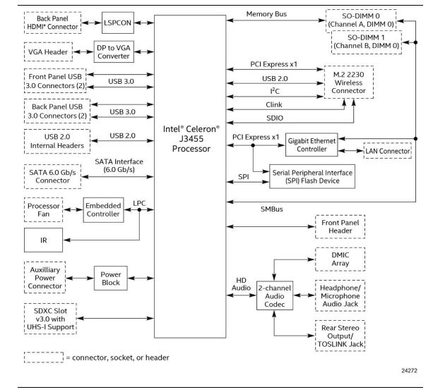 wireless lan block diagram wireless lan diagram