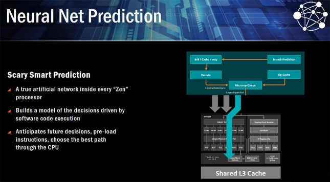 AMD Ryzen Neural Net Prediction