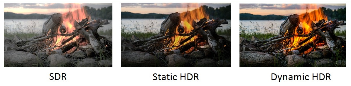 Version 2 1 of the HDMI Specification Announced - 8K60 & Dynamic HDR