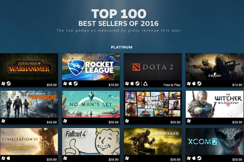 100 best sellers