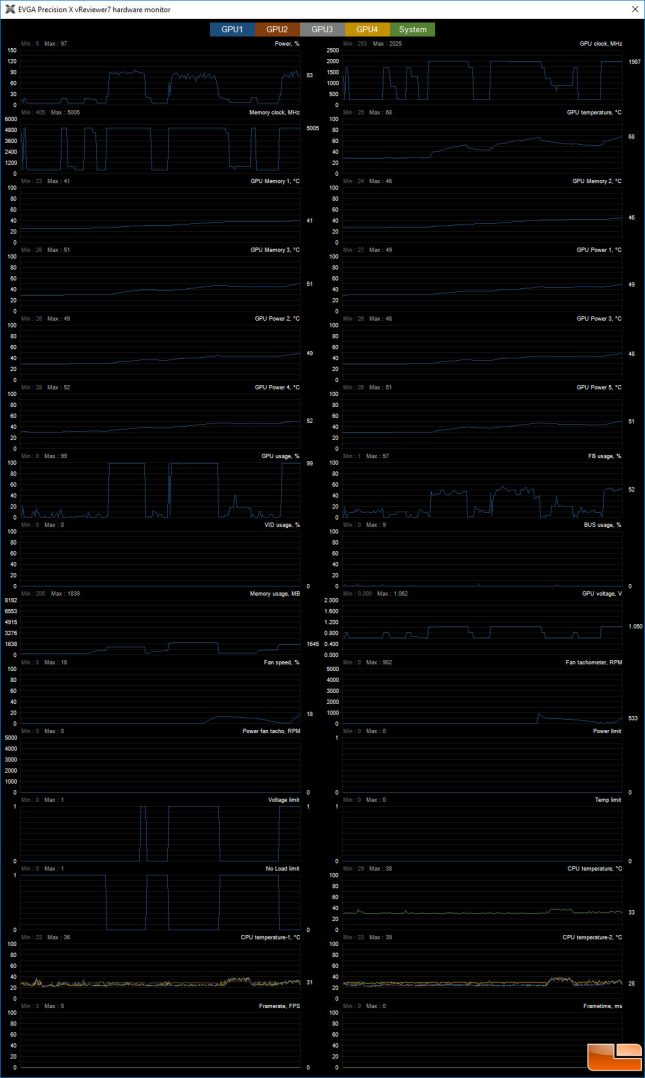 EVGA Precision XOC Sensors