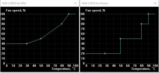 EVGA iCX Fan Curve