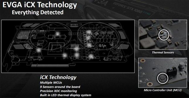 EVGA iCX Technology