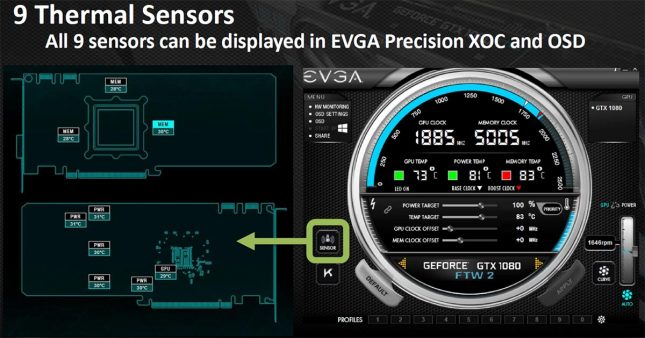 EVGA iCX Technology Slide 2