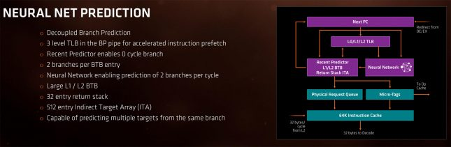 AMD Neural Net Prediction