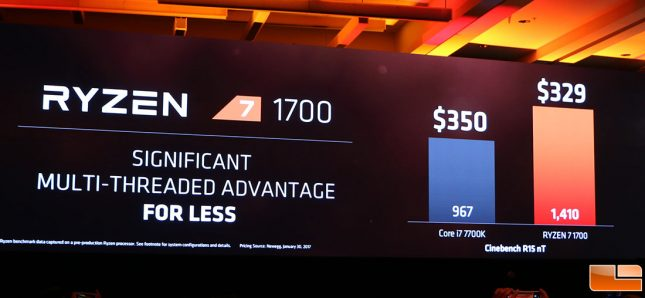 ryzen 7 1700 pricing