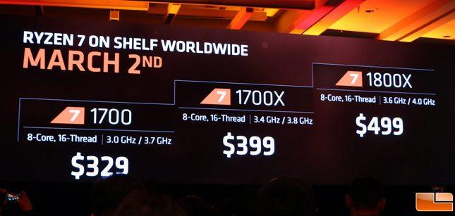 AMD Ryzen 7 Retail Pricing