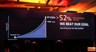 AMD Ryzen CPU Beats IPC Goal