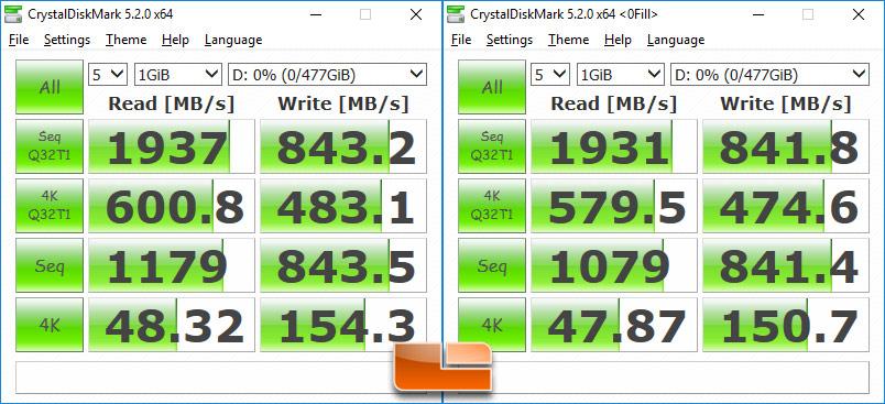 WD Black 512GB M 2 PCIe NVMe SSD Review - Page 5 of 9 - Legit