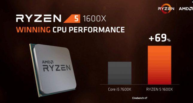 AMD Ryzen 5 1600 Performance
