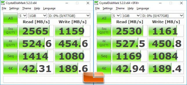 ADATA XPG SX8000 PCIe SSD CrystalDiskMark
