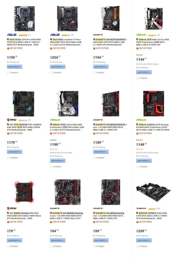 AMD AM4 Motherboards Backordered