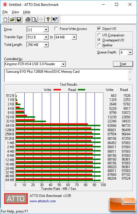 ATTO Benchmark Samsung EVO Plus microSDXC