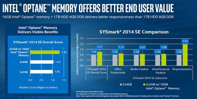 Intel Optane Memory Value