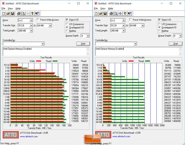 Intel Optane Memory ATTO Disk Benchmark