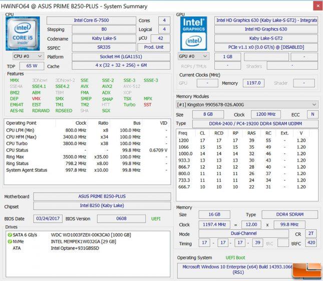 Intel Optane Test System HWiNFO