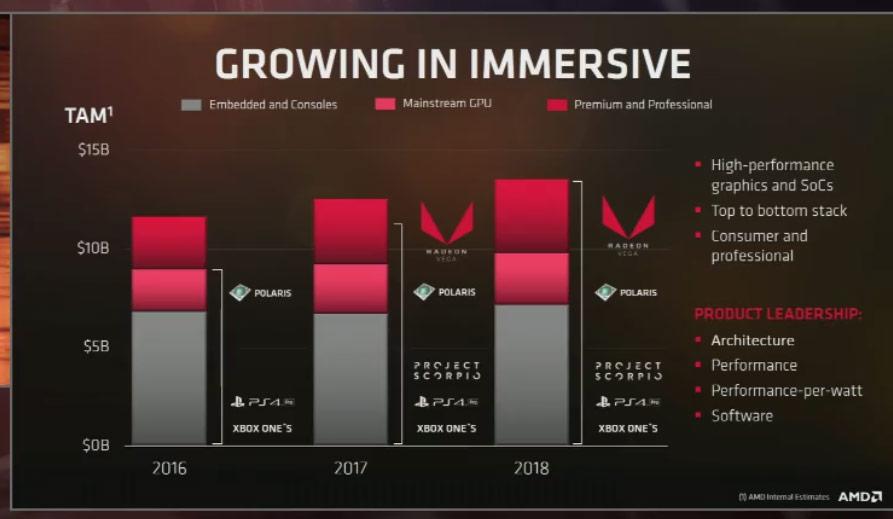 AMD Shows off Epyc Processor Aimed At Datacenter Market & More - Legit Reviews