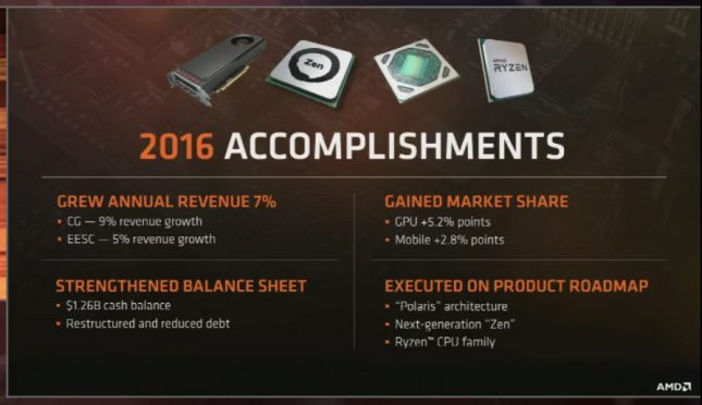 AMD 2016 Accomplishments