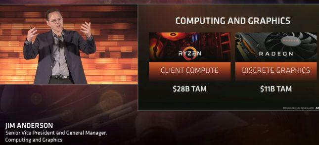AMD Compute Graphics