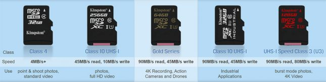 Kingston MicroSD Series