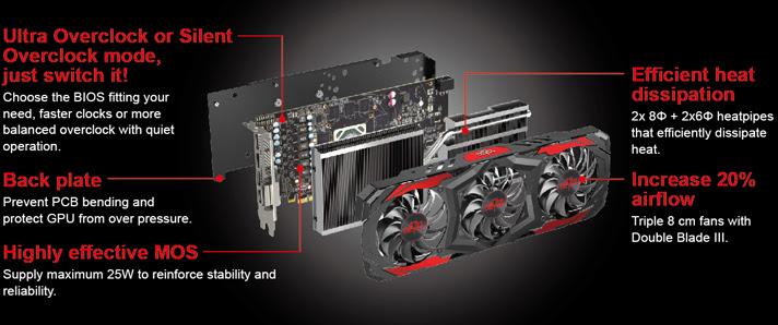 PowerColor Red Devil Radeon RX 570 4GB Video Card Review - Legit