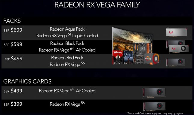 AMD Radeon Packs For Vega Pricing