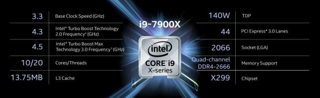 Intel Core i9-7900X and X299 Features