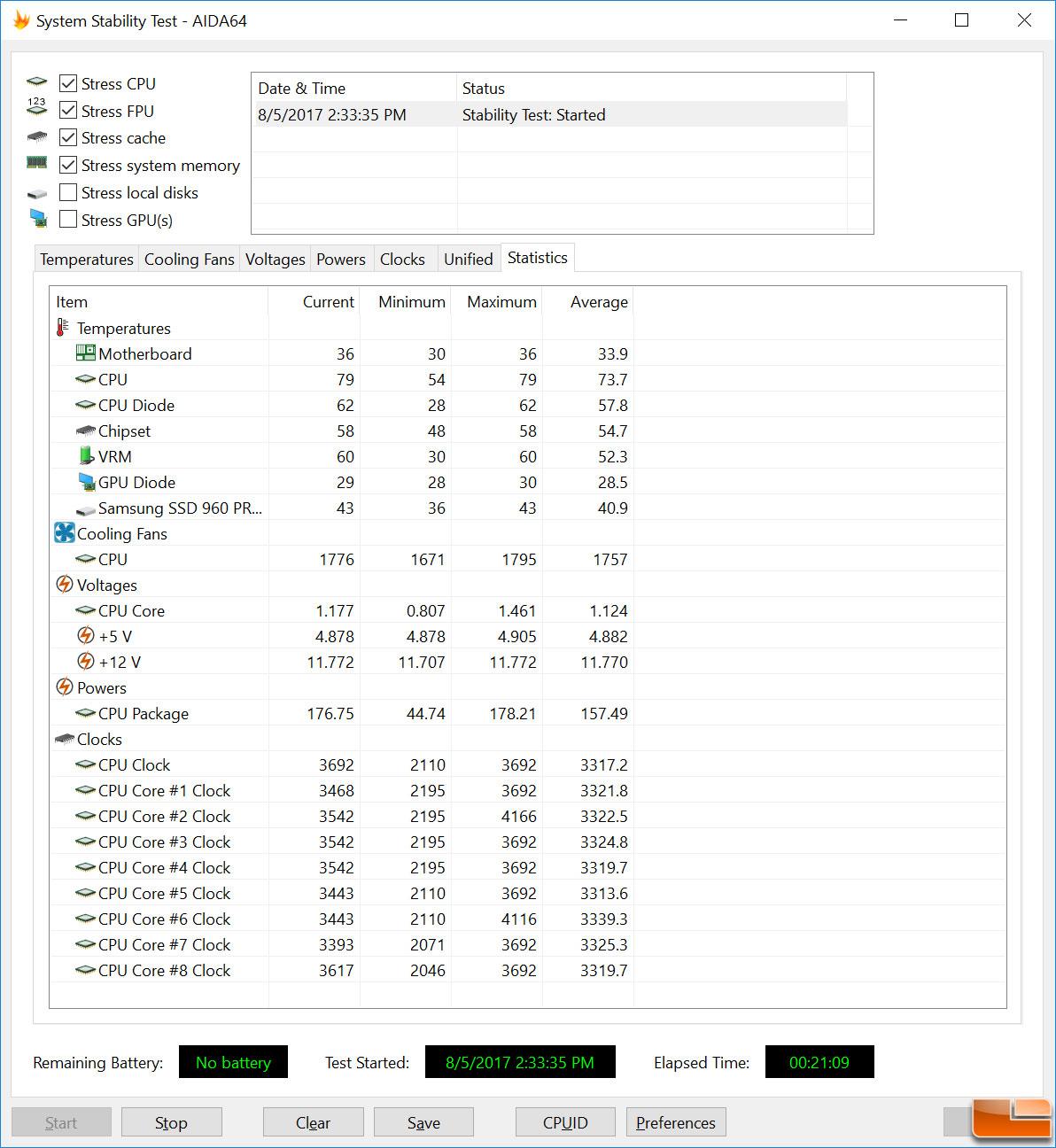AMD Ryzen Threadripper 1950X and Threadripper 1920X Processor Review