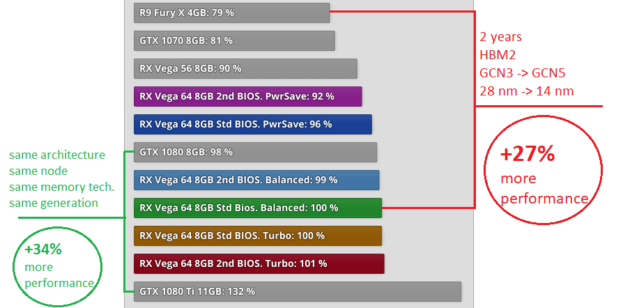 gtx 1070 ti vs gtx 1080 reddit