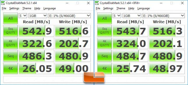 Samsung T5 Portable SSD CrystalDiskMark