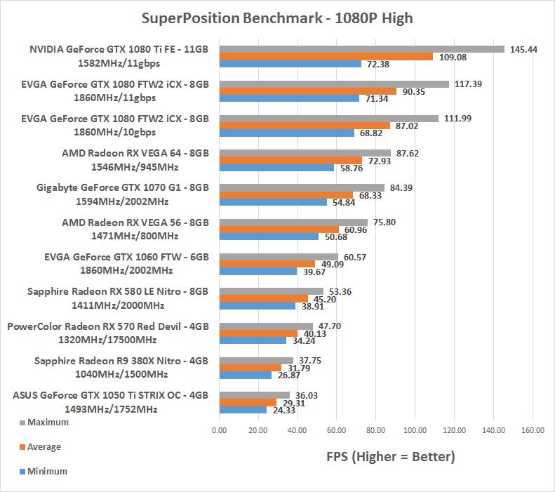 AMD Radeon RX Vega 56 versus NVIDIA GeForce GTX 1070 - Page 11 of 16