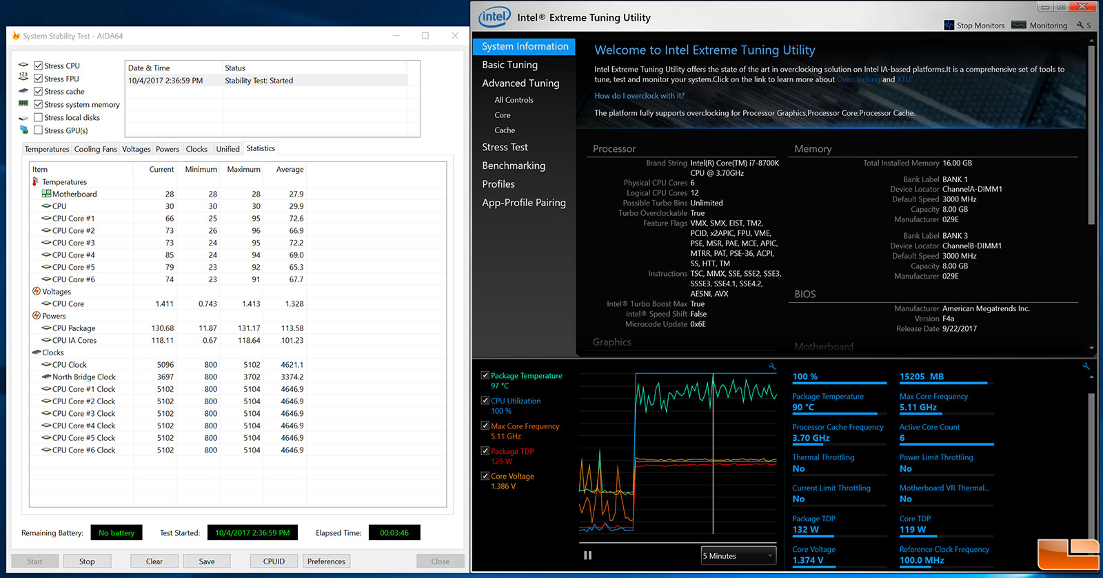 I7 8700 reaching 100C - Page 3 - TR Forums