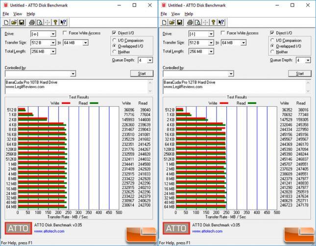 Seagate BarraCuda Pro 12TB versus 10TB ATTO Disk Benchmark