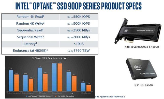 Intel Optane SSD 900p Specs