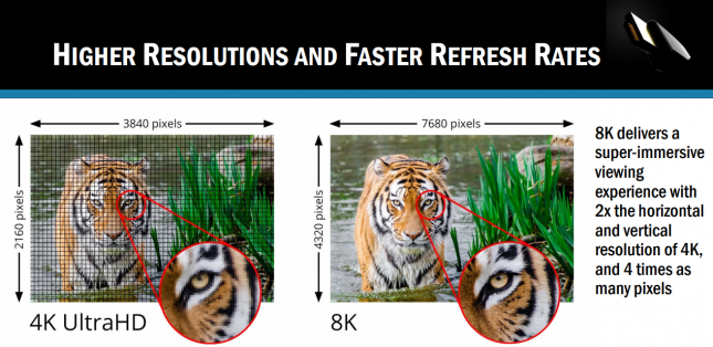 8k hdmi specification