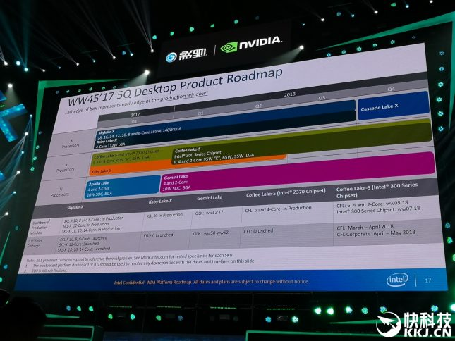 Leaked Intel Roadmap - Coffee Lake S