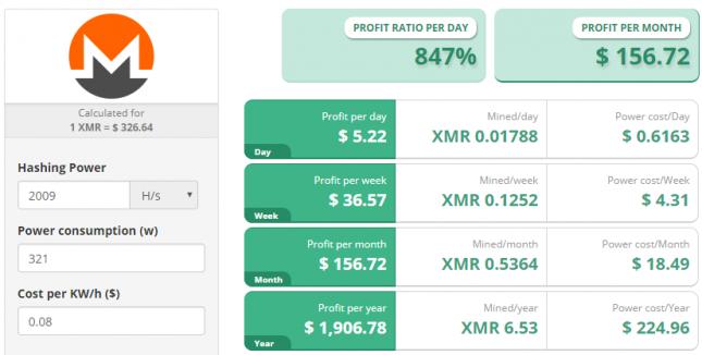 Best Free Bitcoin Cloud Mining Profitability R9 280x Mining