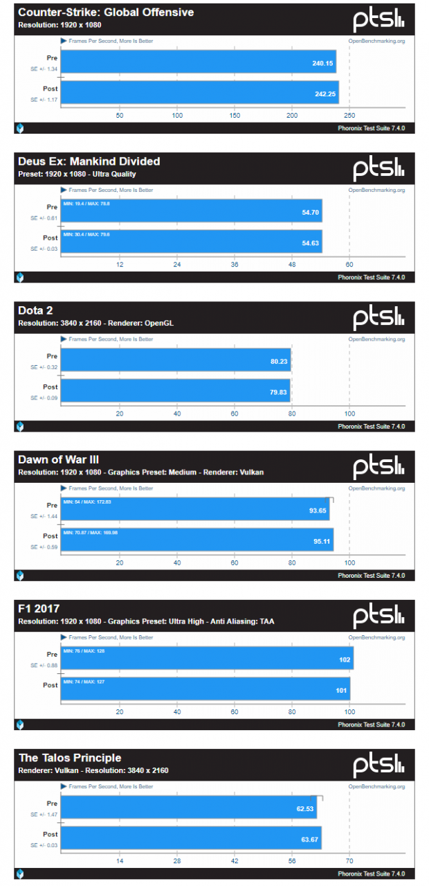 design flaw intel cpus found reduces performance