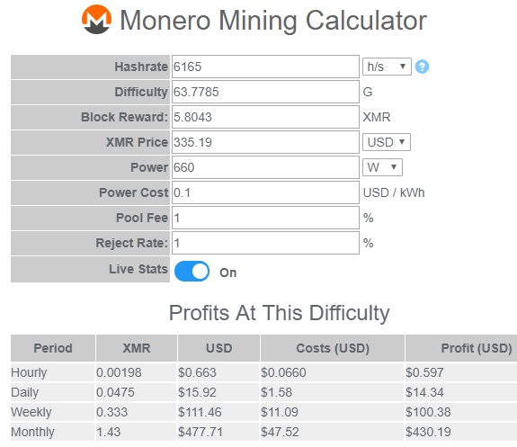 Monero Mining Profit Calculator