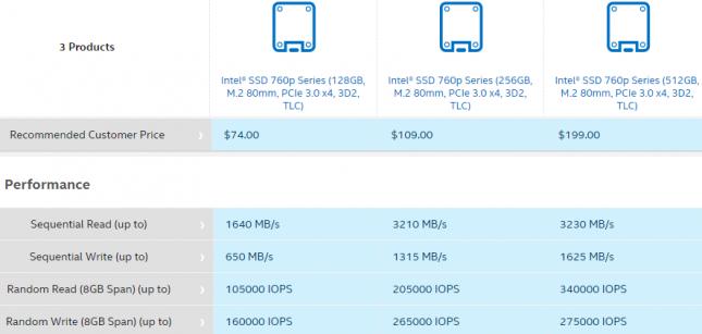 Intel SSD 760p Specs