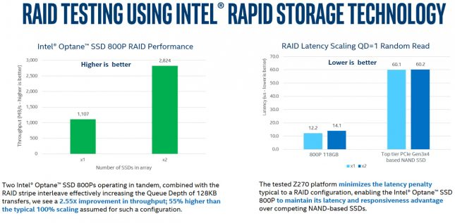 Intel Optane 800P RAID Array