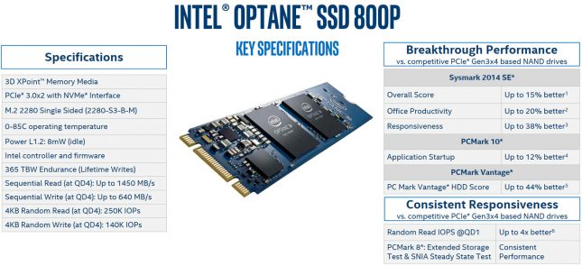 intel Optane SSD 800P Specifications