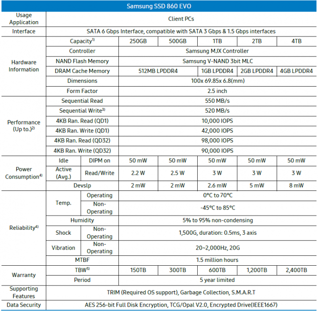 Samsung SSD 860 EVO Specifications