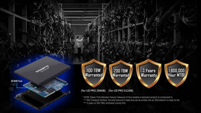 Gigabyte UD Series SSDs