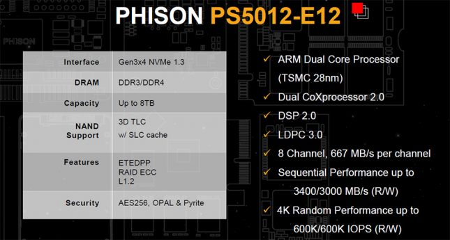 Phison E12 Controller Specifications