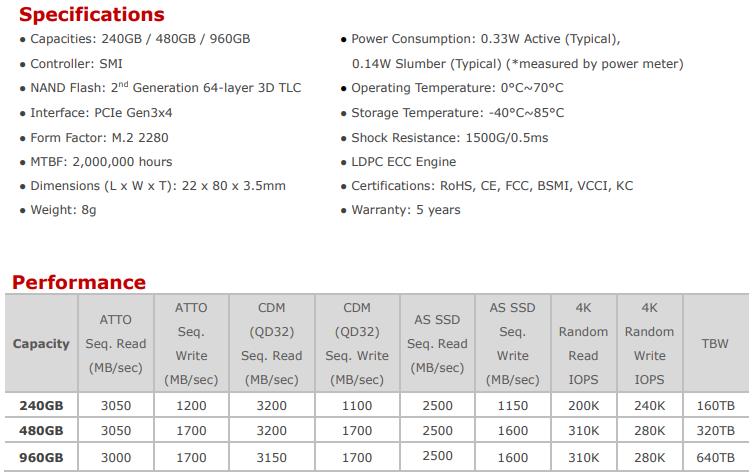 ADATA XPG SX8200 M 2 SSD Review - 480GB Model Tested - Legit