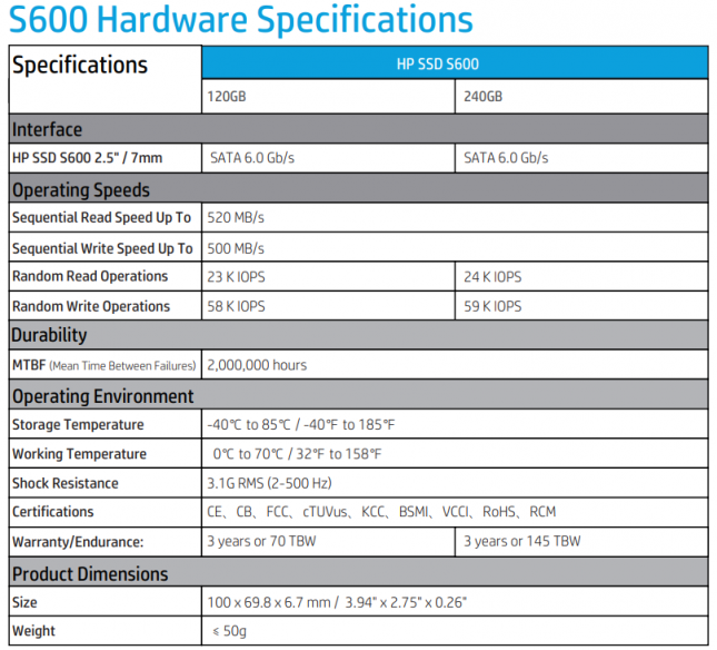 HP SSD S600 Specifications